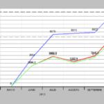 Estadísticas y previsiones mejorado